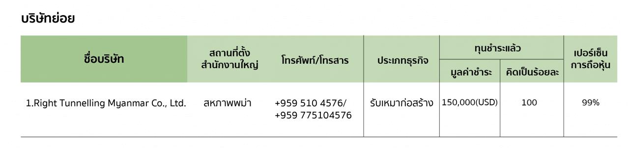 บริษัทย่อย-Rev2-01-1280×302